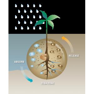 Zeba augsnes mitruma regulētājs 5g